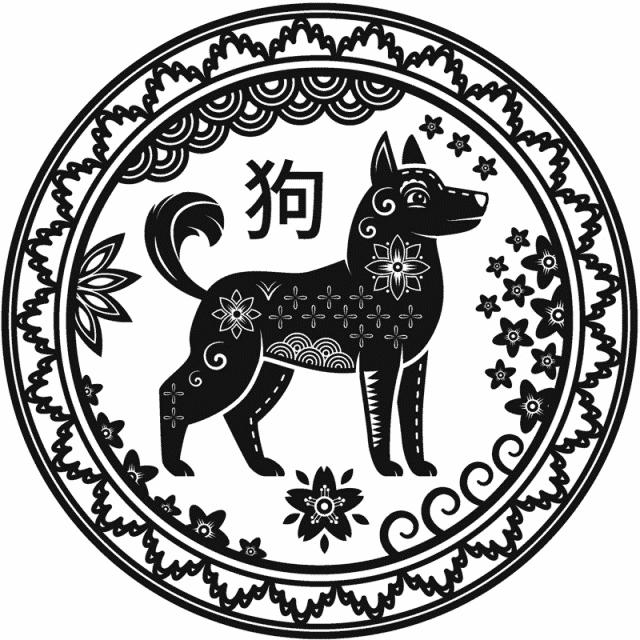 Chinese horoscoop Hond