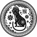 Chinees Sterrenbeeld Aap
