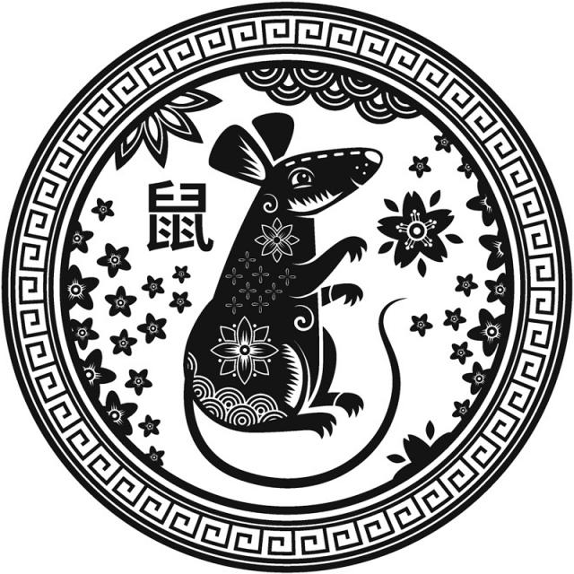 Chinese horoscoop Rat